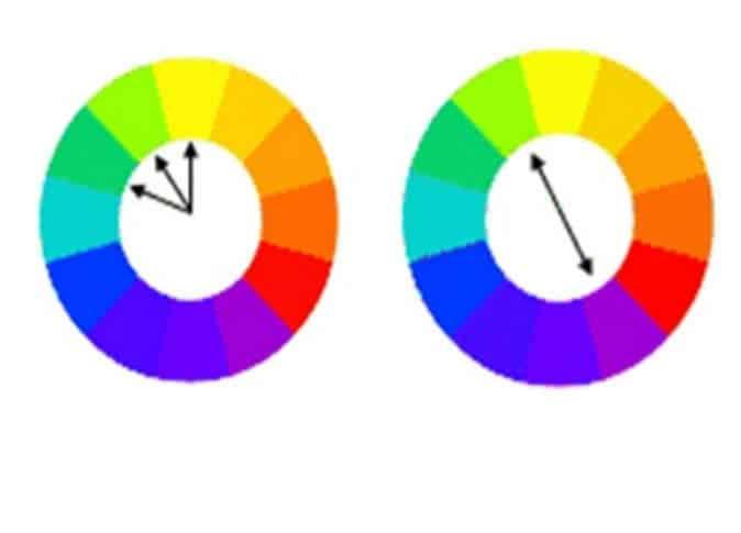 دائرة الألوان موسوعة