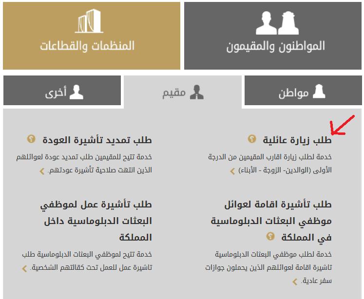 هل يمكن تعديل طلب الزيارة العائلية شروط واستعلامات الزيارة العائلية 1442 موسوعة
