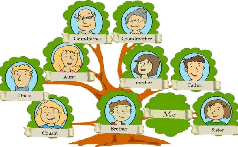 فهم وتصميم شجرة العائلة موسوعة