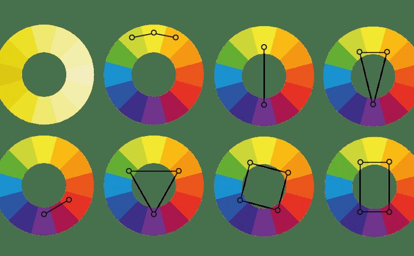 دائرة الألوان الأساسية