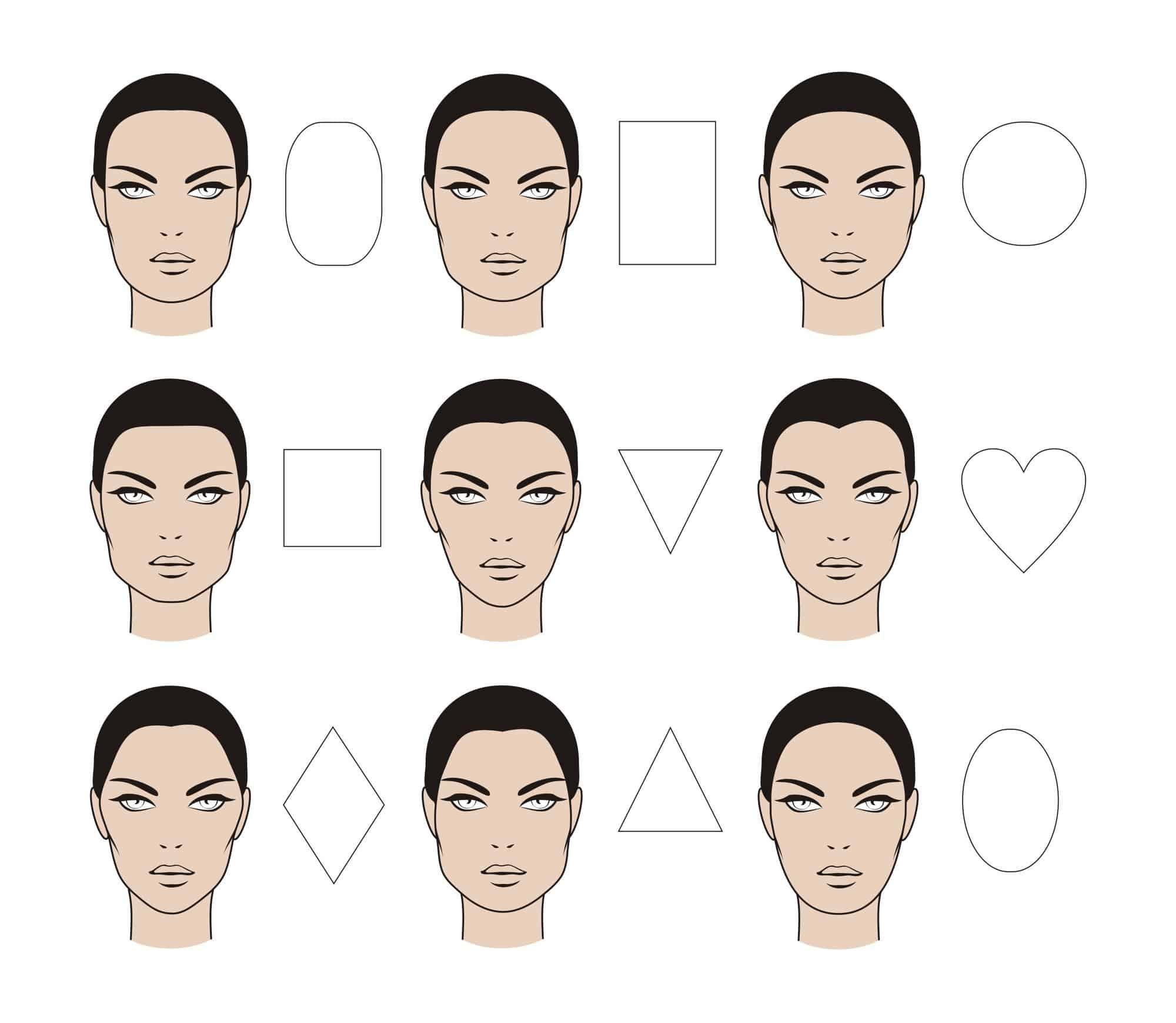 كيف معرفة نوع الوجه