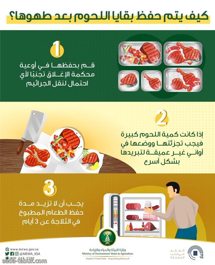 حفظ بقايا اللحوم المطهوة في الثلاجة