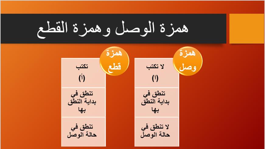 قواعد كتابة الهمزة pdf