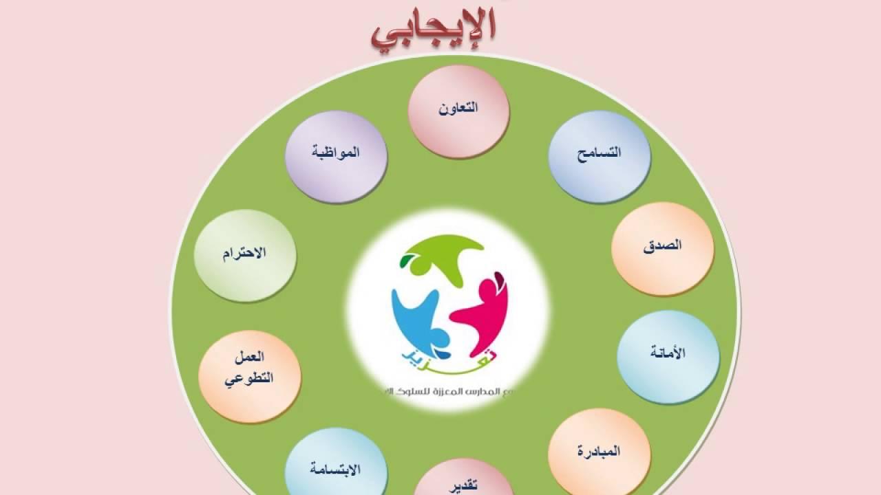 صور شعار تعزيز السلوك الايجابي جديدة
