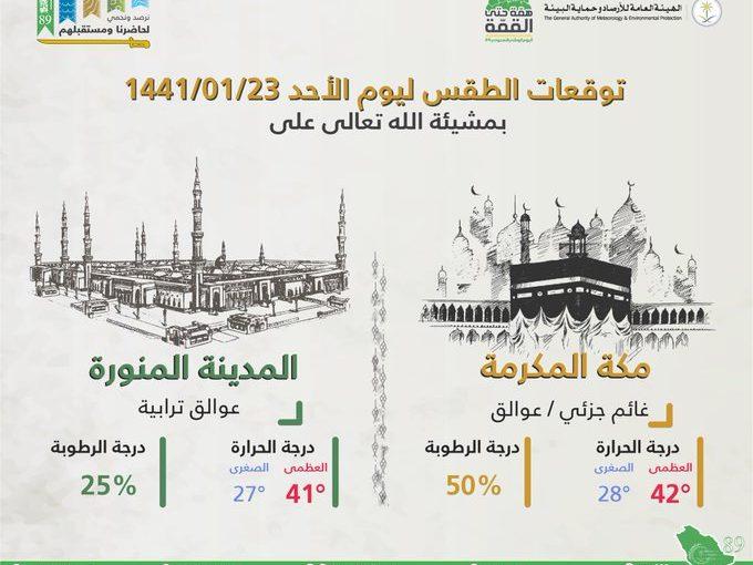 توقعات الطقس في السعودية اليوم 22 سبتمبر