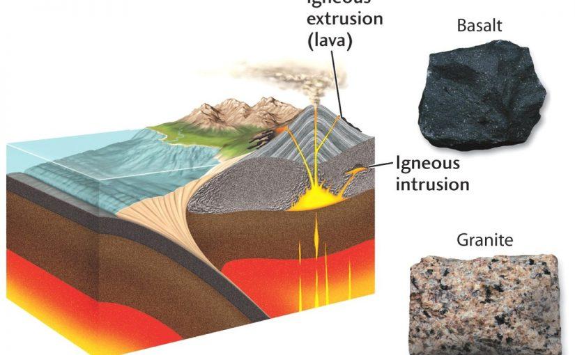 خصائص الصخور النارية
