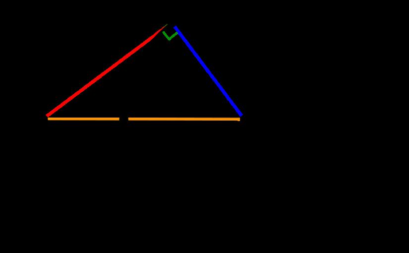 تعريف الدائرة ومحيطها