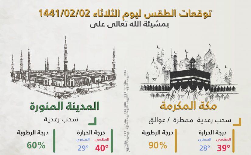 حالة الطقس اليوم في السعودية 1 أكتوبر