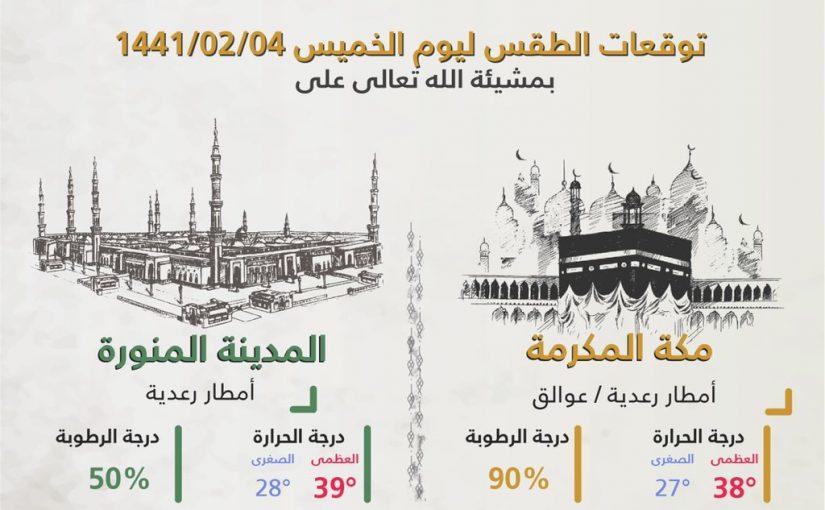 توقعات الطقس في السعودية اليوم.. الخميس 3 أكتوبر