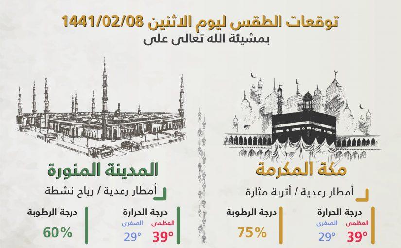 توقعات الطقس في السعودية اليوم.. الاثنين 7 أكتوبر