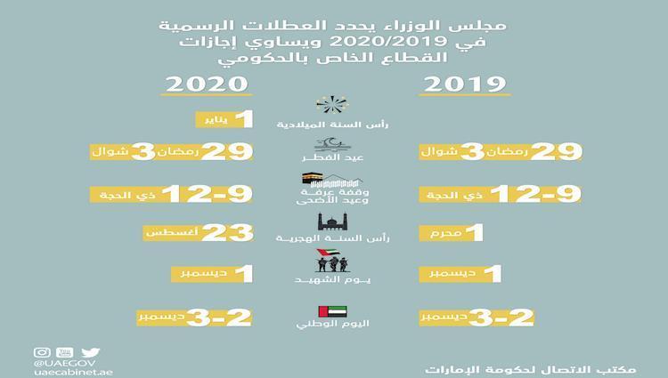 العطلات الرسمية في الإمارات 2020