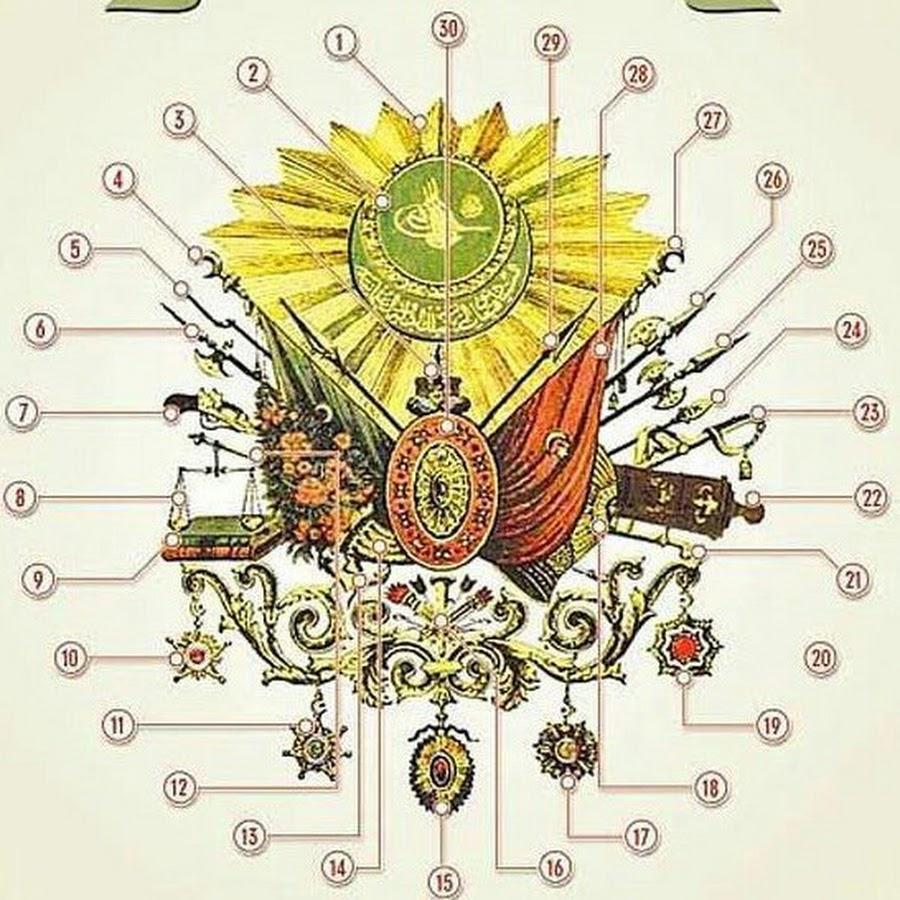 صور شعار الدولة العثمانية