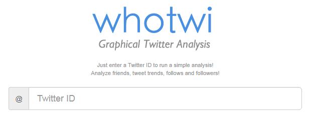 كيف اعرف من يتابعني في تويتر سرا