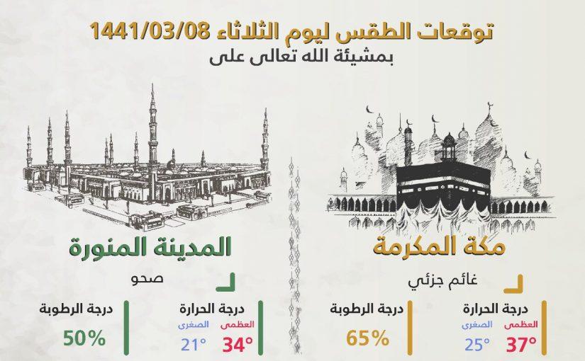 طقس السعودية اليوم.. الثلاثاء 5 نوفمبر