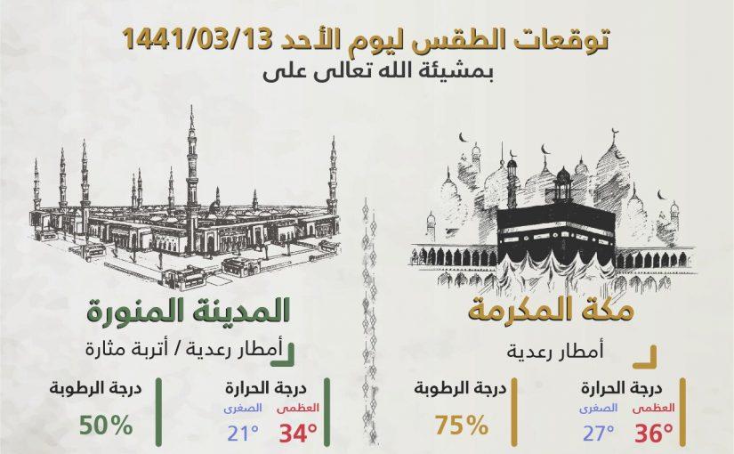 طقس السعودية اليوم.. الأحد 10 نوفمبر