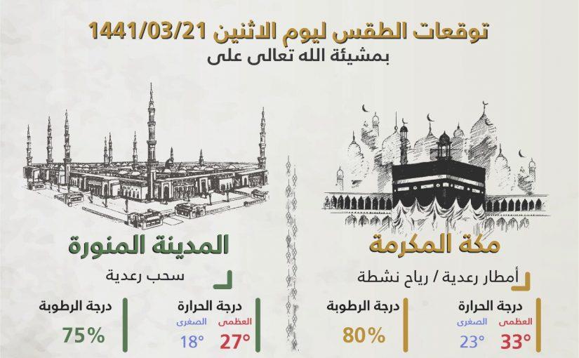 طقس السعودية اليوم.. الاثنين 18 نوفمبر