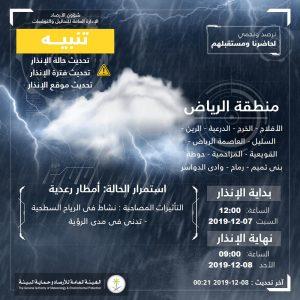 هيئة الأرصاد تحذر من انعدام الرؤية وسحب ضبابية في حالة الطقس بالسعودية اليوم 8ديسمبر