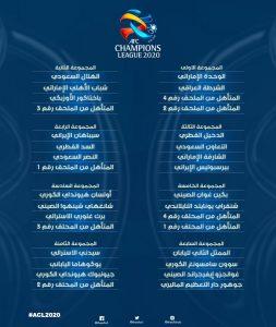 الهلال السعودي في المجموعة الثانية بقرعة دوري أبطال آسيا 2020
