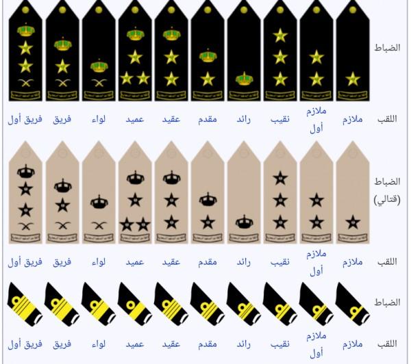 ترتيب الرتب العسكرية في السعودية