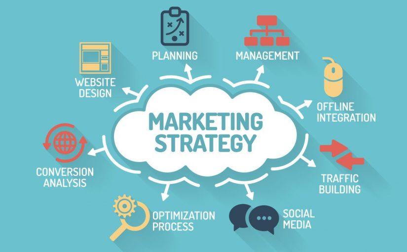 انواع استراتيجيات التسويق