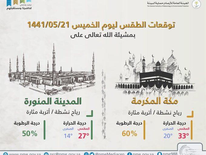 حالة الطقس في السعودية 16 يناير 2020 ..والأرصاد تُحذر من تدني في مستوى الرؤية
