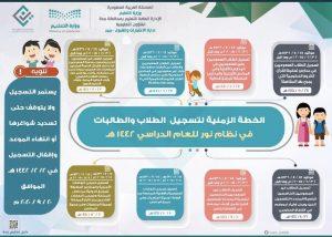 رابط ومواعيد التسجيل في الروضات الحكومية والصف الأول الابتدائي عبر نظام نور 1442\2020