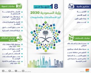 عبارات عن رؤية 2030 موسوعة