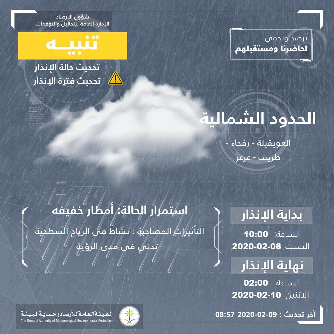 حالة الطقس في السعودية الأحد 9 فبراير 2020