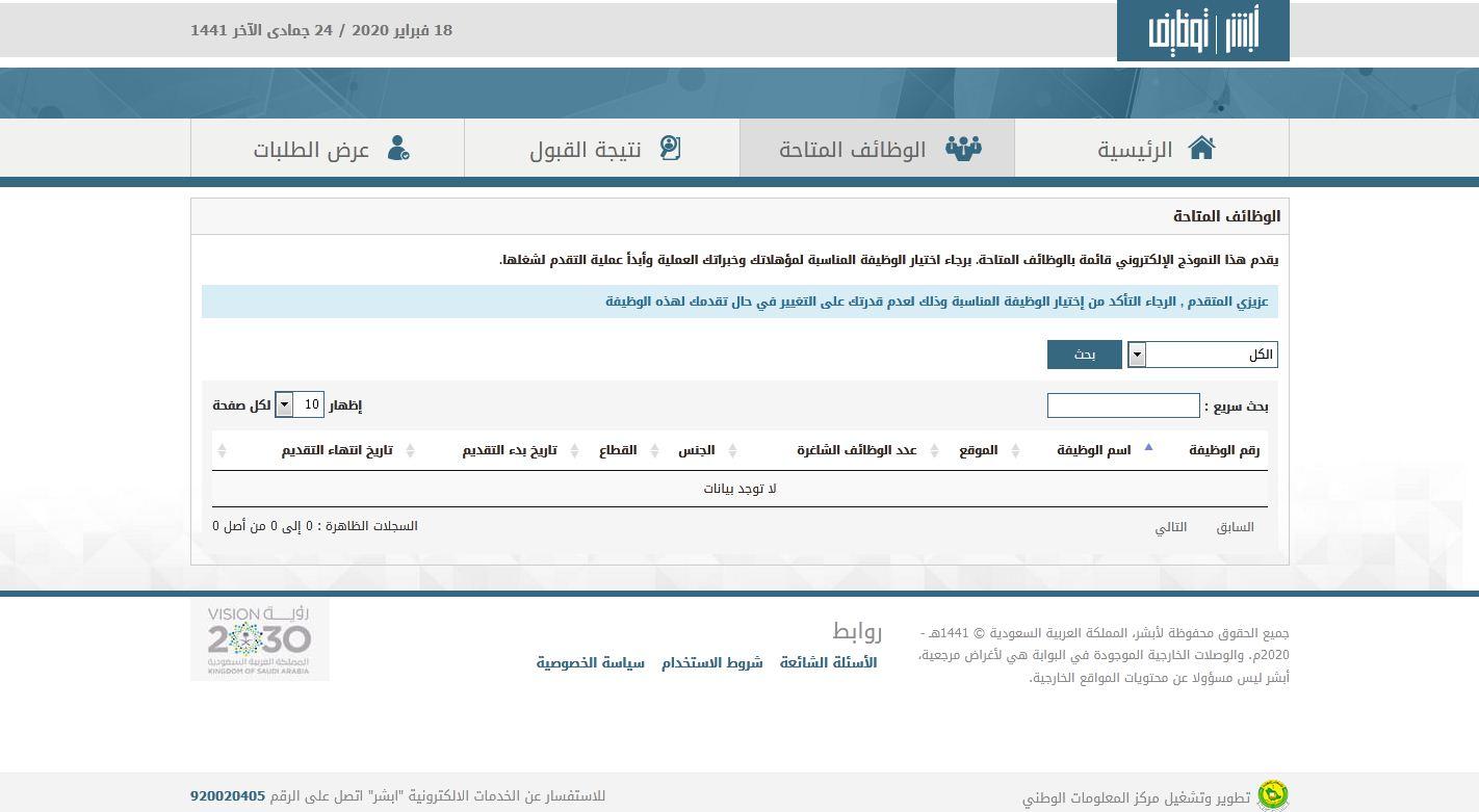 شروط التسجيل في كلية الملك فهد الامنية لخريجي الثانوية 2020 موسوعة