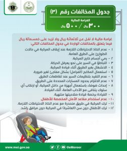 أبرز تفاصيل مواد قانون نظام المرور الجديد في السعودية 1441