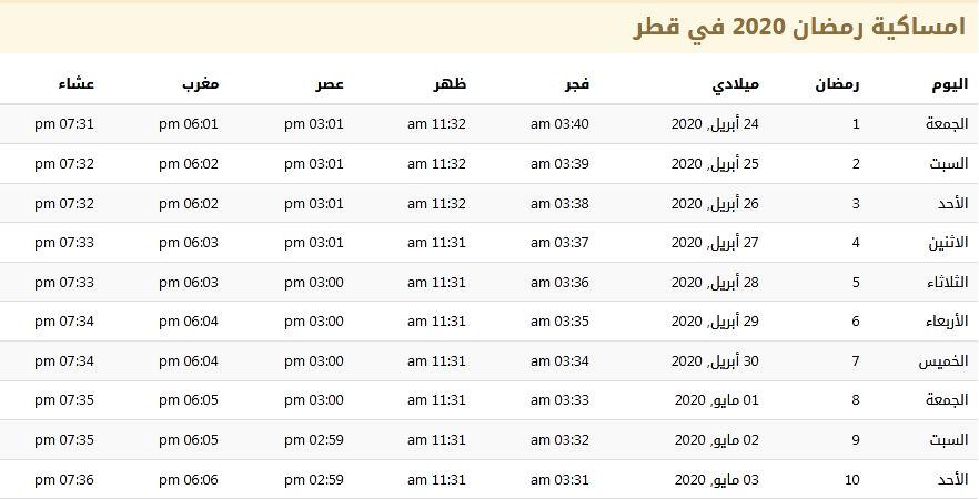 امساكية رمضان 2020 في قطر