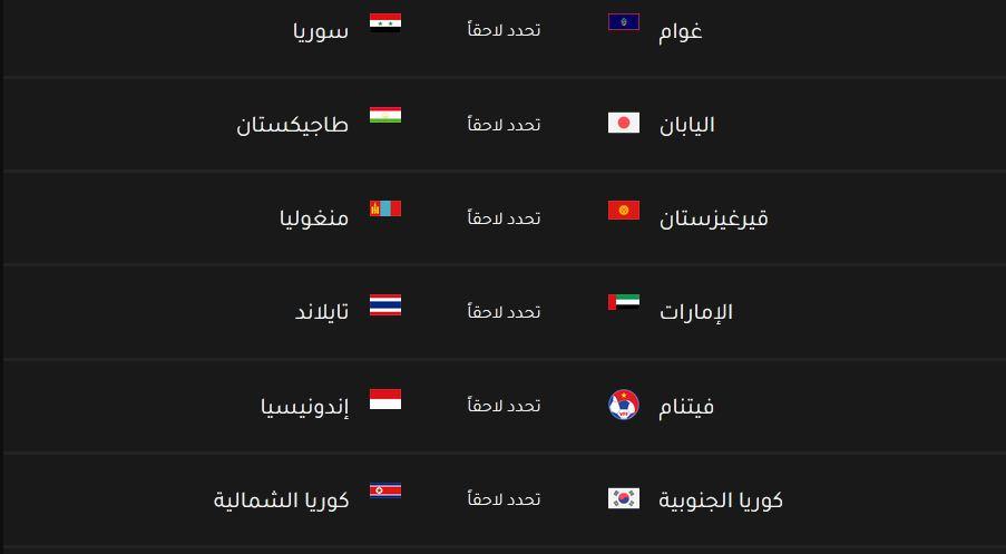 نظام تصفيات كاس العالم 2022 اسيا