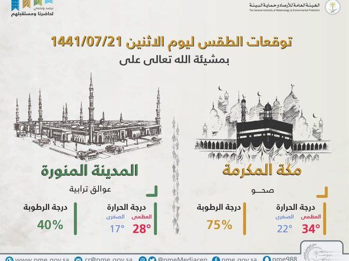 حالة الطقس في السعودية 16 مارس 2020 ..والأرصاد تُنبه طقس صحو وعوالق ترابية