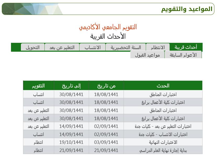 جدول اختبارات انتساب 1442 الفصل الثاني جامعة الملك عبد العزيز موسوعة