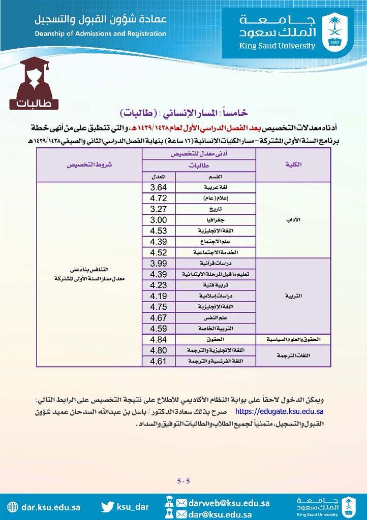 معدل القبول للجامعات السعودية 1441