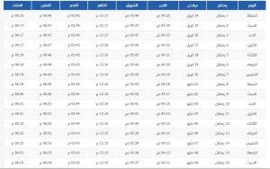 إمساكية شهر رمضان 1441 في دبي