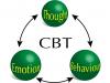 مفهوم العلاج السلوكي المعرفي