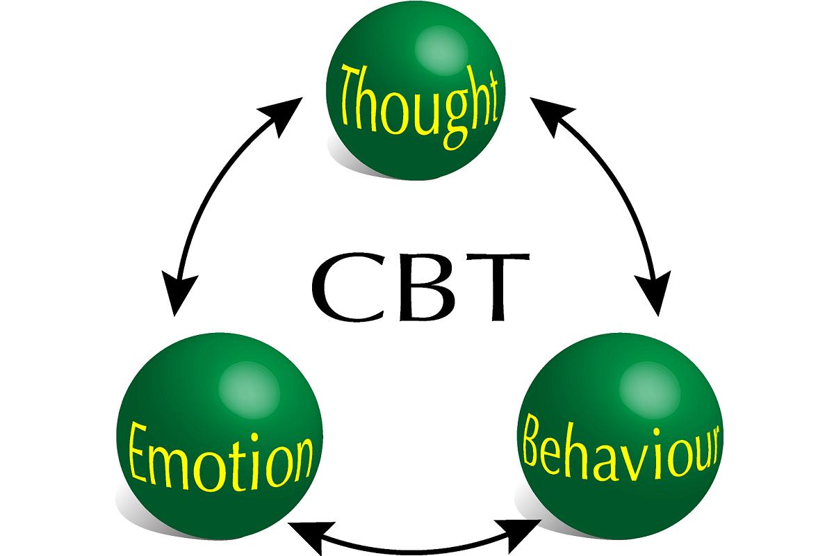 مهارات العلاج المعرفي السلوكي