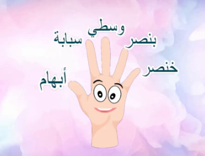 أسماء أصابع اليد بالعربية للأطفال