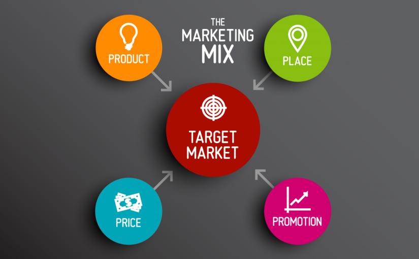 مكونات المزيج التسويقي
