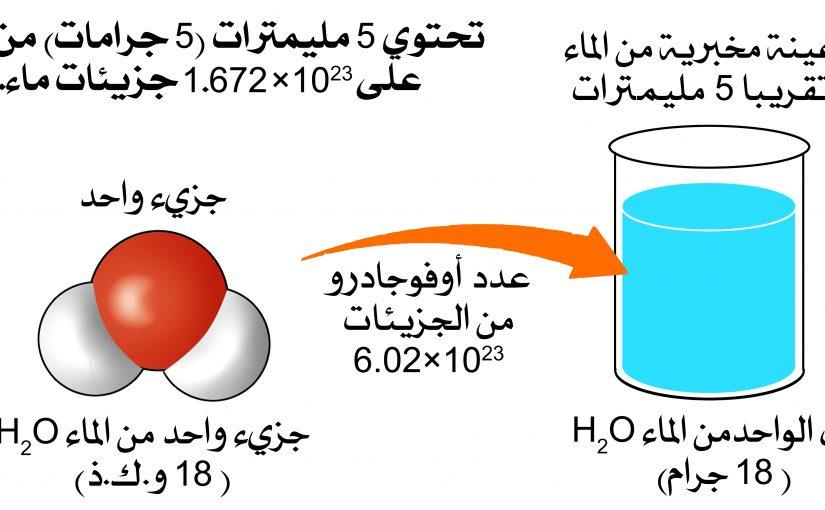 تعريف المول بالكيمياء