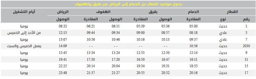 جدول مواعيد القطار