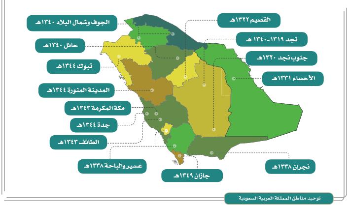 متى سميت المملكة العربية السعودية وتم تحويلها لهذا الإسم الجديد