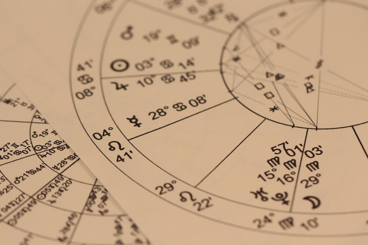 كيف اطلع خريطتي الفلكية