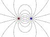 ما هو المجال الكهربائي .. قانون المجال الكهربائي وأنواعه