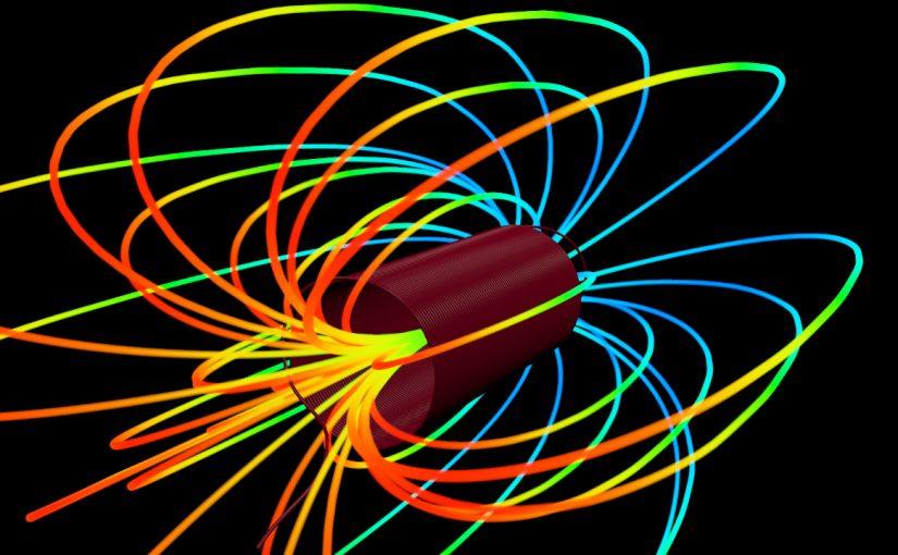 التدفق المغناطيسي عبر وحدة المساحات يتناسب طردياً مع