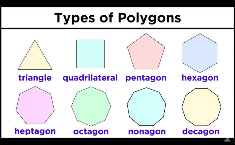 قطر المضلع هو قطعة مستقيمة تصل بين رأسين متتاليين