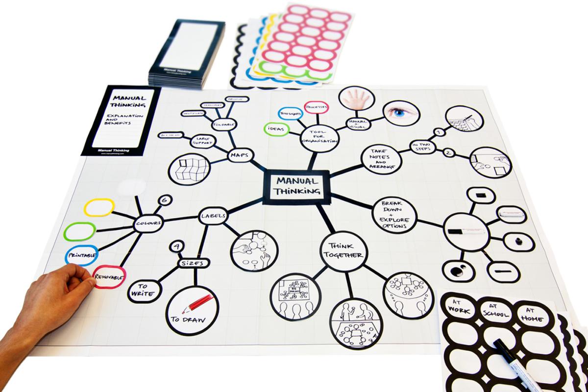 أسهل برامج تصميم خرائط مفاهيم وأفضلها 2021 موسوعة