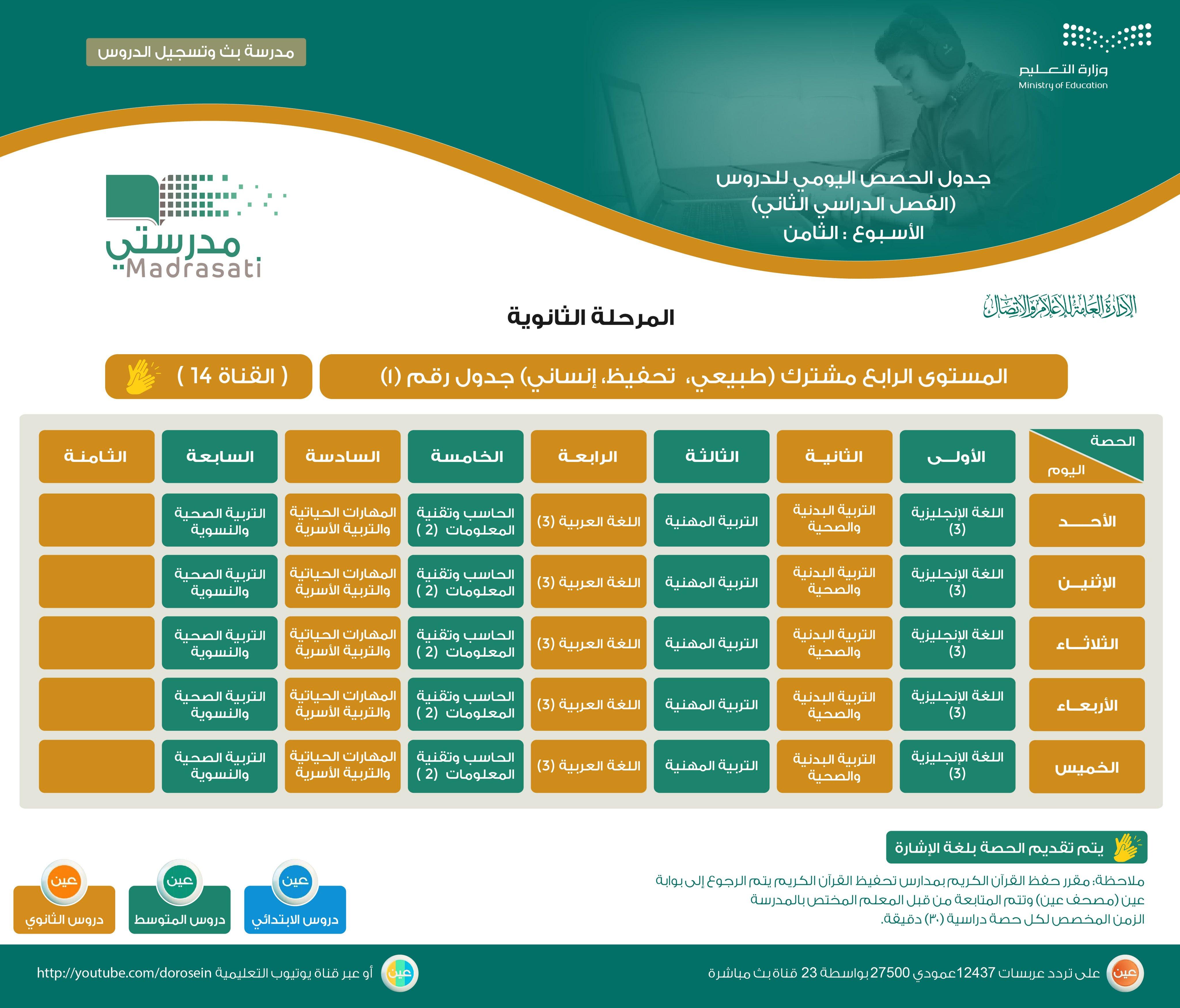 جدول المرحلة الثانوية المستوى الرابع (طبيعي، تحفيظ، إنساني)