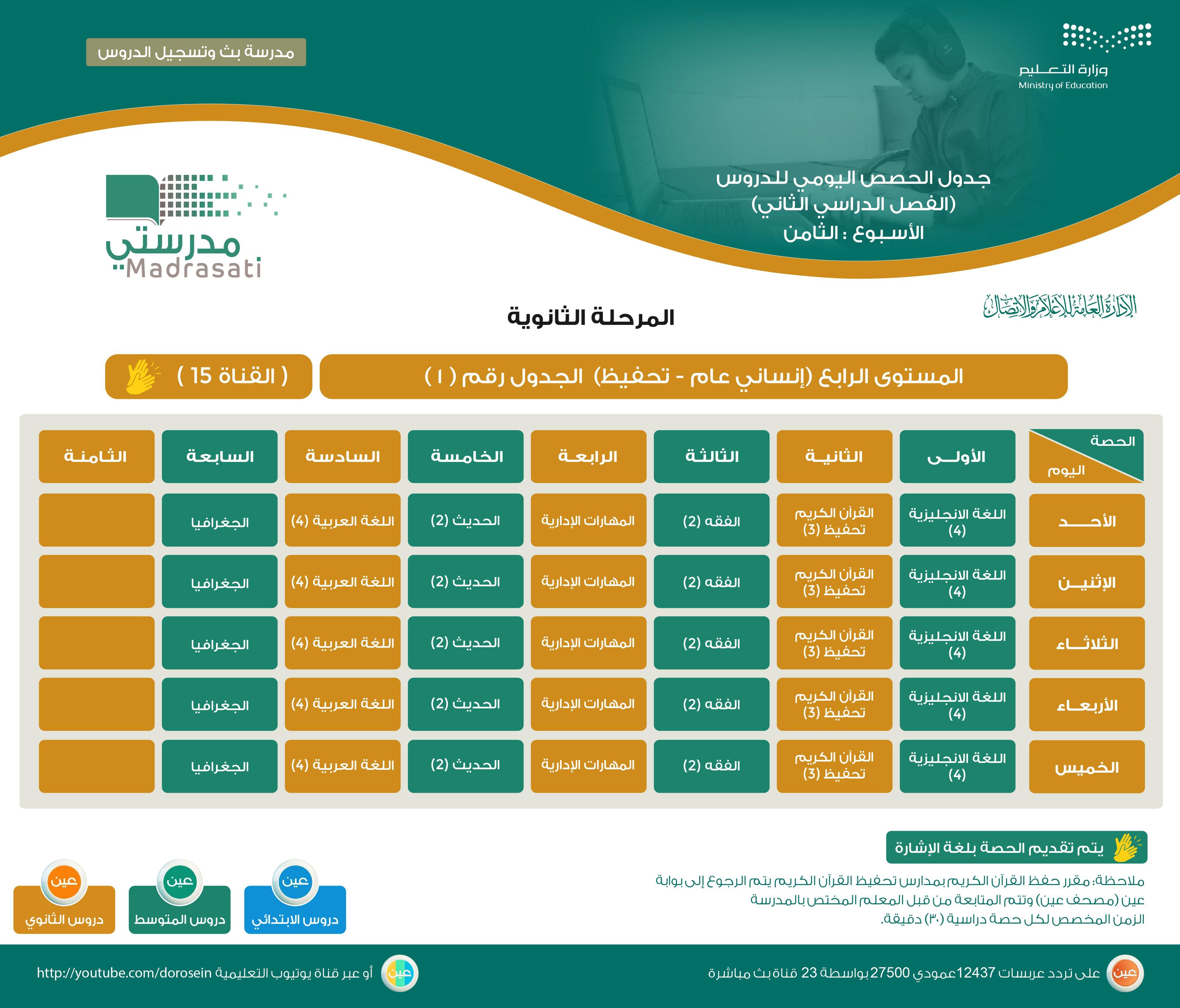 جدول المستوى الرابع إنساني عام - تحفيظ